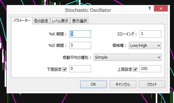 stoca2